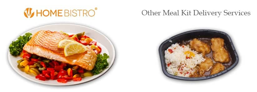meal delivery services compared