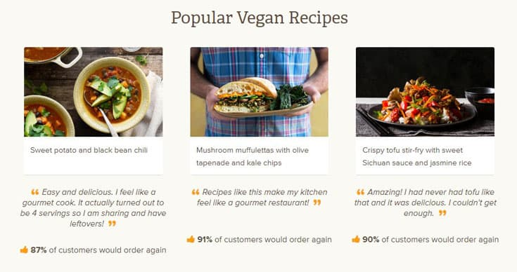Popular Vegan Recipes