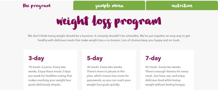 weight loss program menu