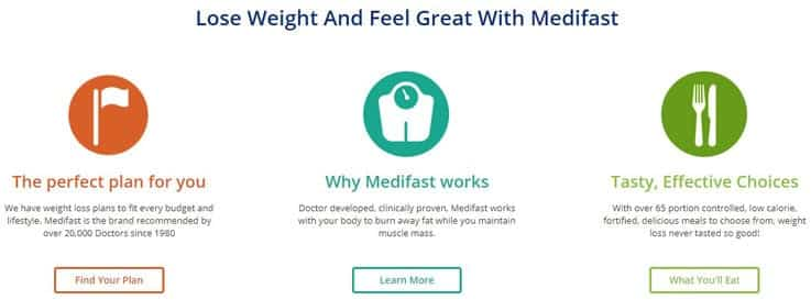 Lose Weight And Feel Great With Medifast