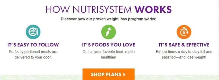 Nutrisystem-How it work
