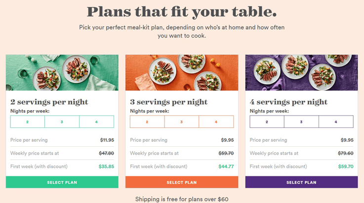 Plated-Pricing