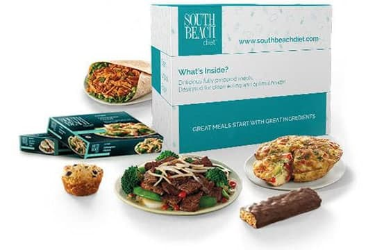 image of South Beach Diet Package