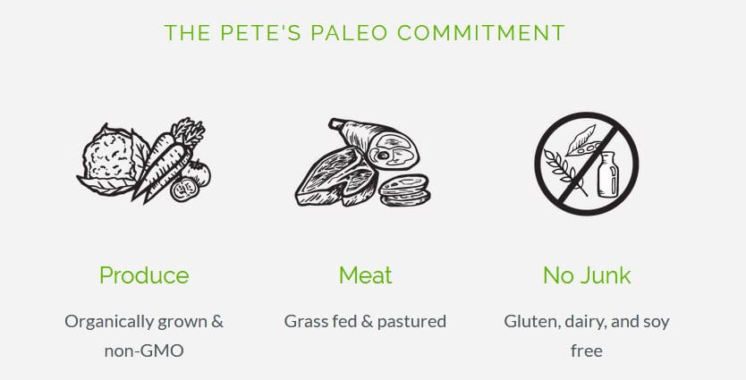 image of pete s paleo commitment